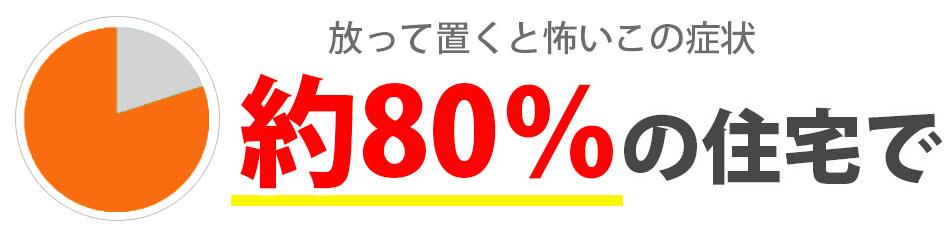 火災保険,屋根の修理,大阪