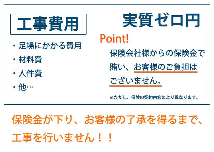 大阪,火災保険,屋根修理,無料